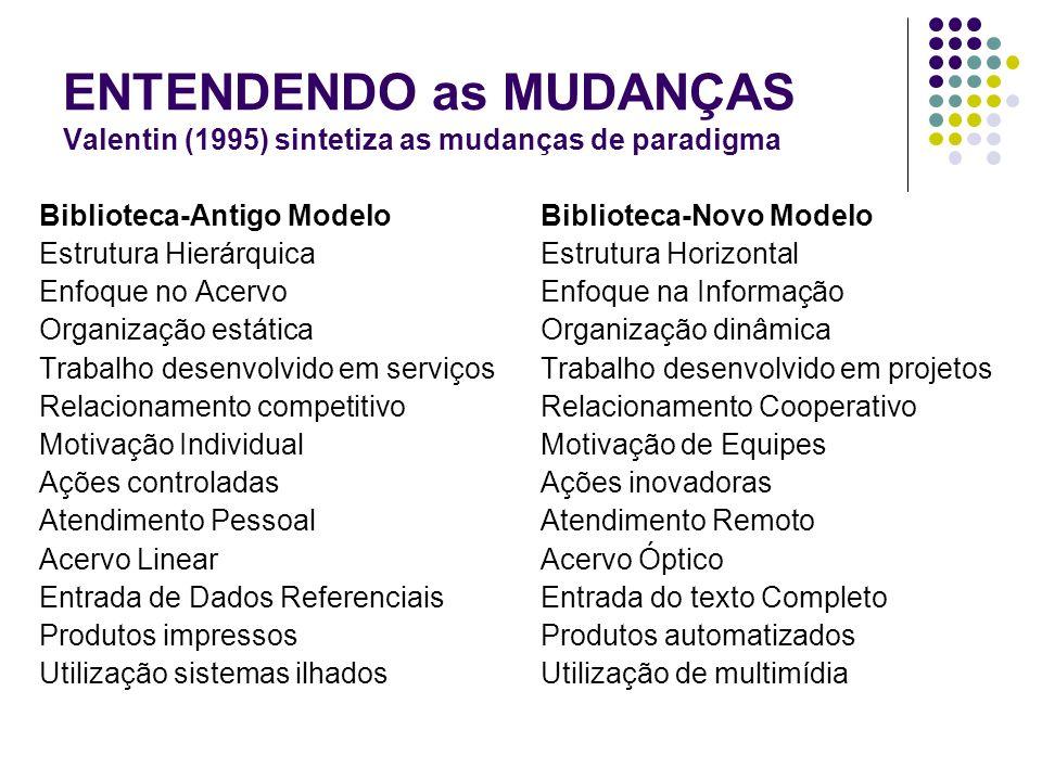 ENTENDENDO as MUDANÇAS Valentin (1995) sintetiza as mudanças de paradigma