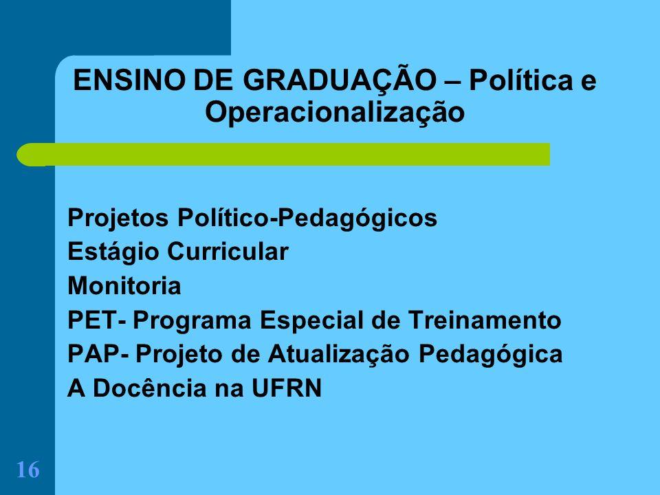 ENSINO DE GRADUAÇÃO – Política e Operacionalização
