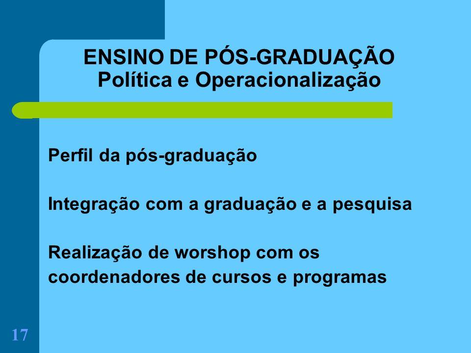ENSINO DE PÓS-GRADUAÇÃO Política e Operacionalização