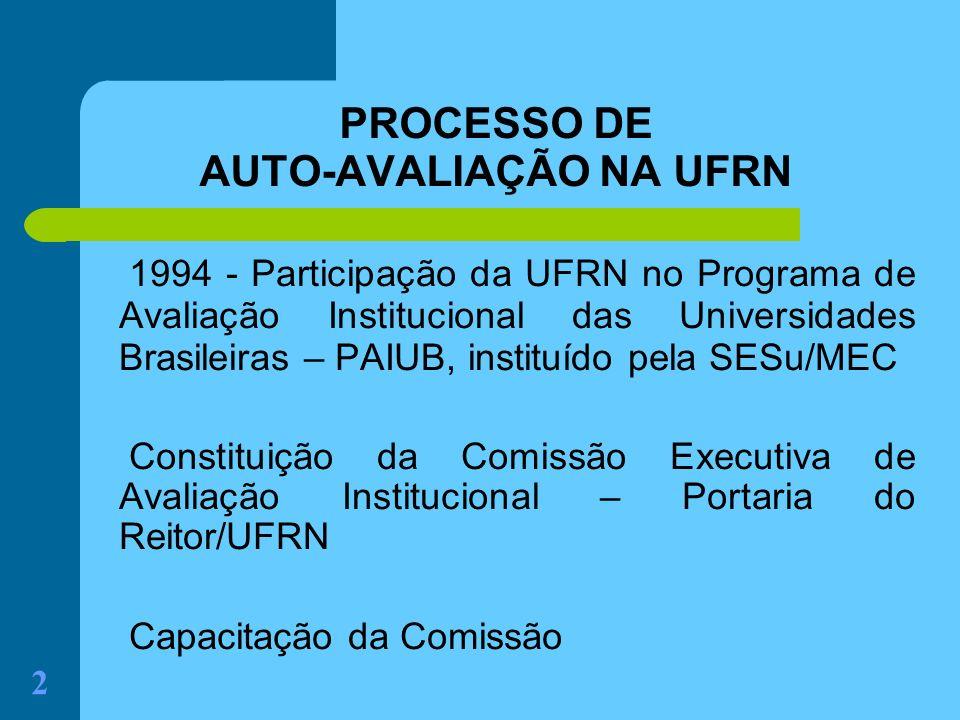 PROCESSO DE AUTO-AVALIAÇÃO NA UFRN