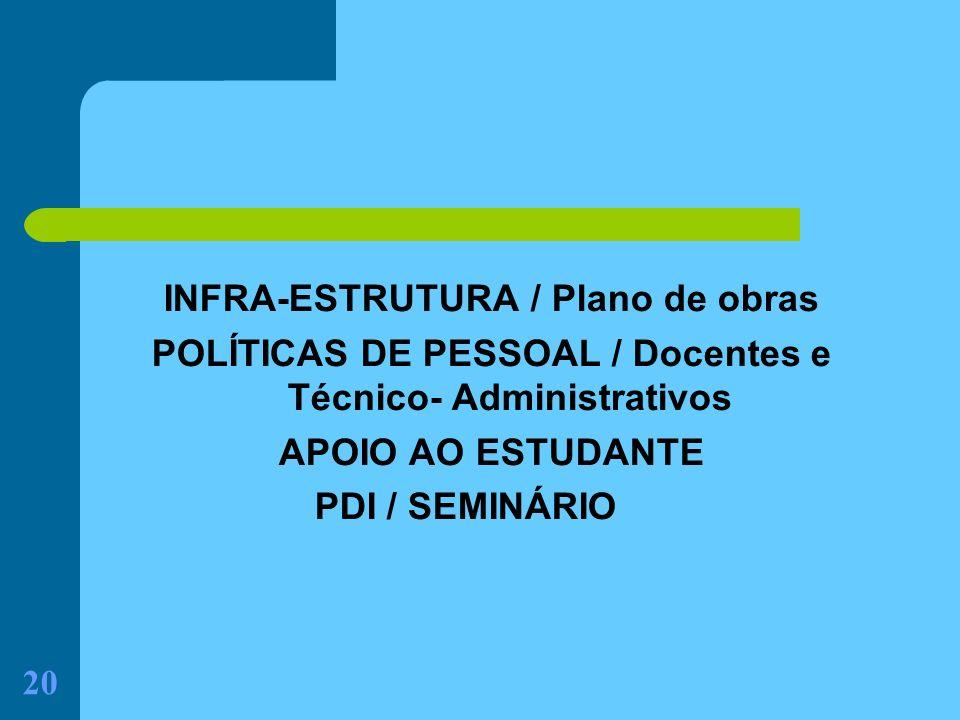 INFRA-ESTRUTURA / Plano de obras