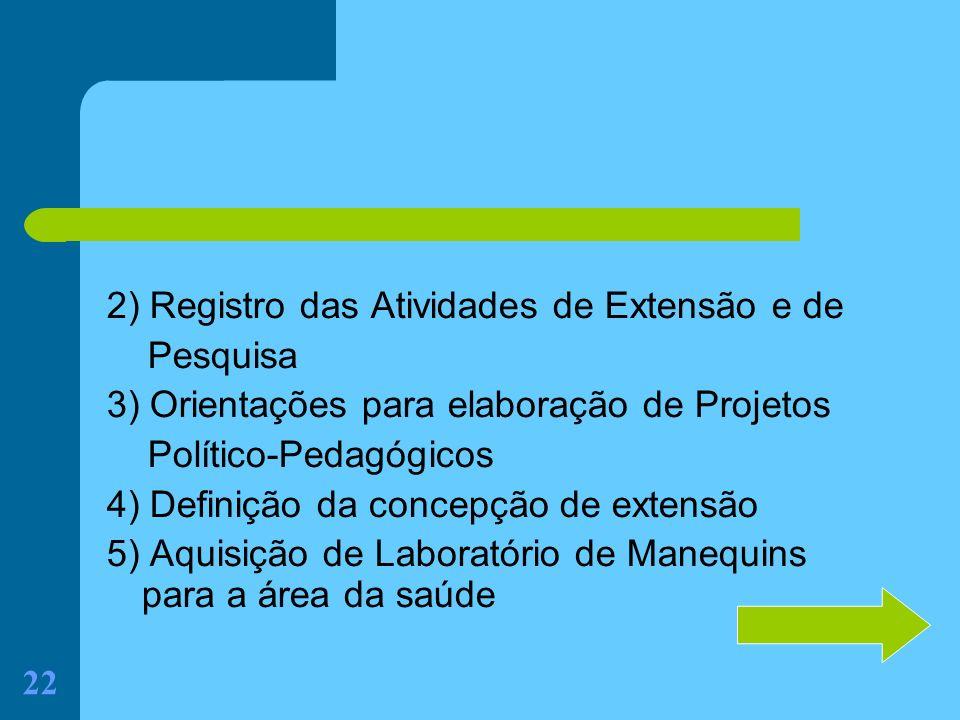 2) Registro das Atividades de Extensão e de