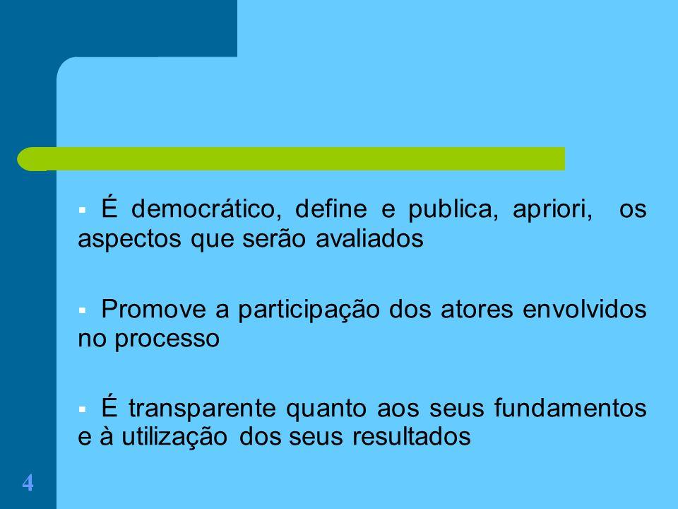 É democrático, define e publica, apriori, os aspectos que serão avaliados