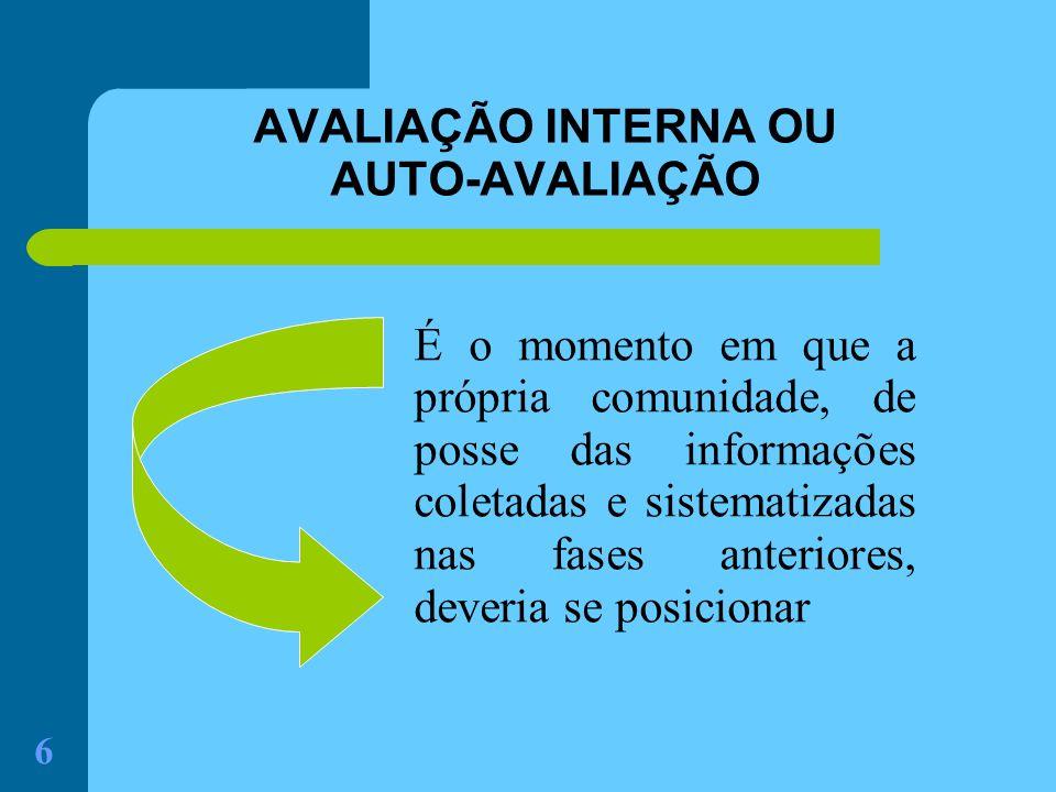 AVALIAÇÃO INTERNA OU AUTO-AVALIAÇÃO