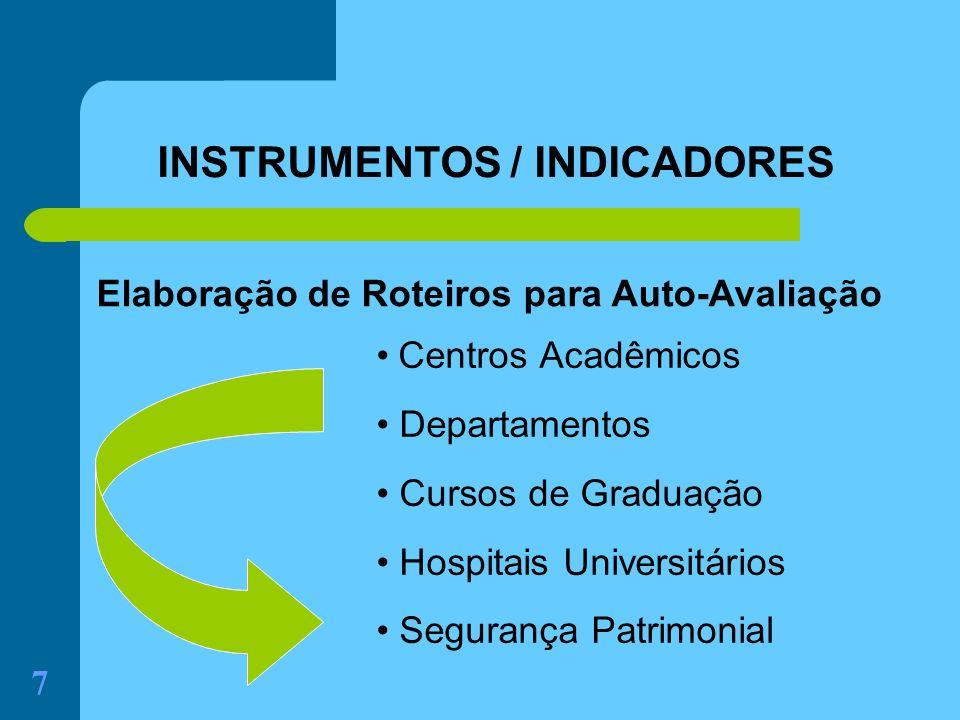 INSTRUMENTOS / INDICADORES