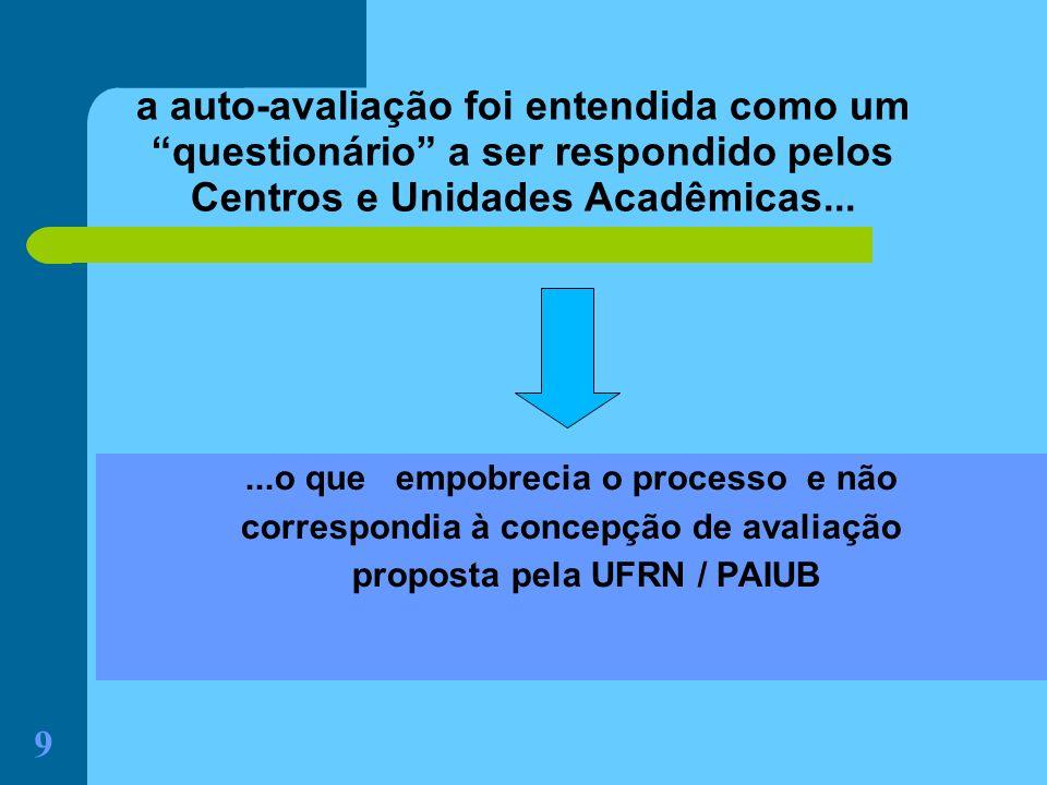 a auto-avaliação foi entendida como um questionário a ser respondido pelos Centros e Unidades Acadêmicas...