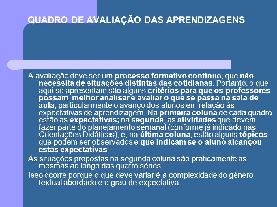 QUADRO DE AVALIAÇÃO DAS APRENDIZAGENS