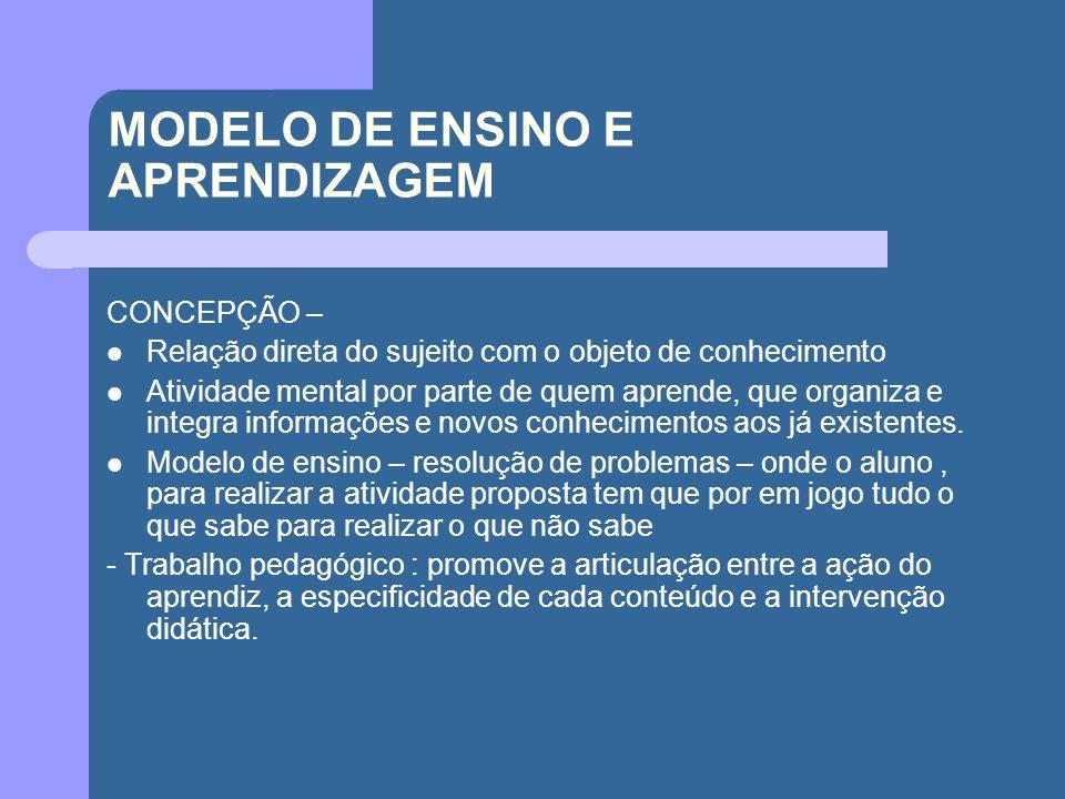 MODELO DE ENSINO E APRENDIZAGEM