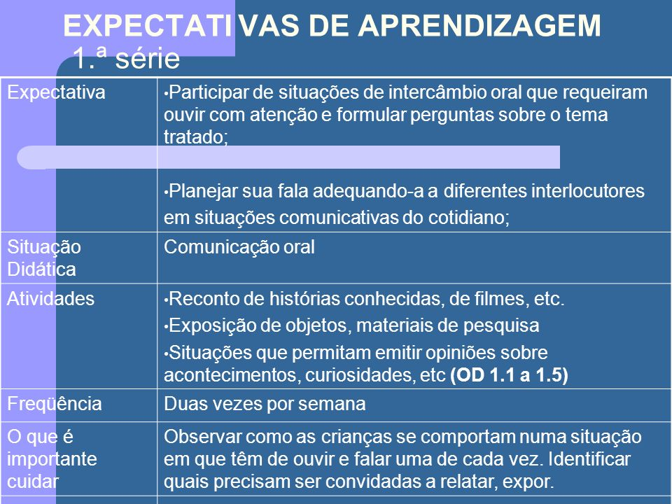 EXPECTATI VAS DE APRENDIZAGEM 1.ª série