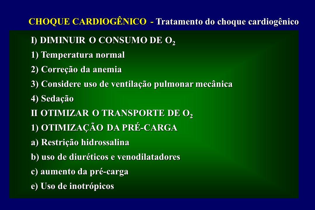 CHOQUE CARDIOGÊNICO - Tratamento do choque cardiogênico