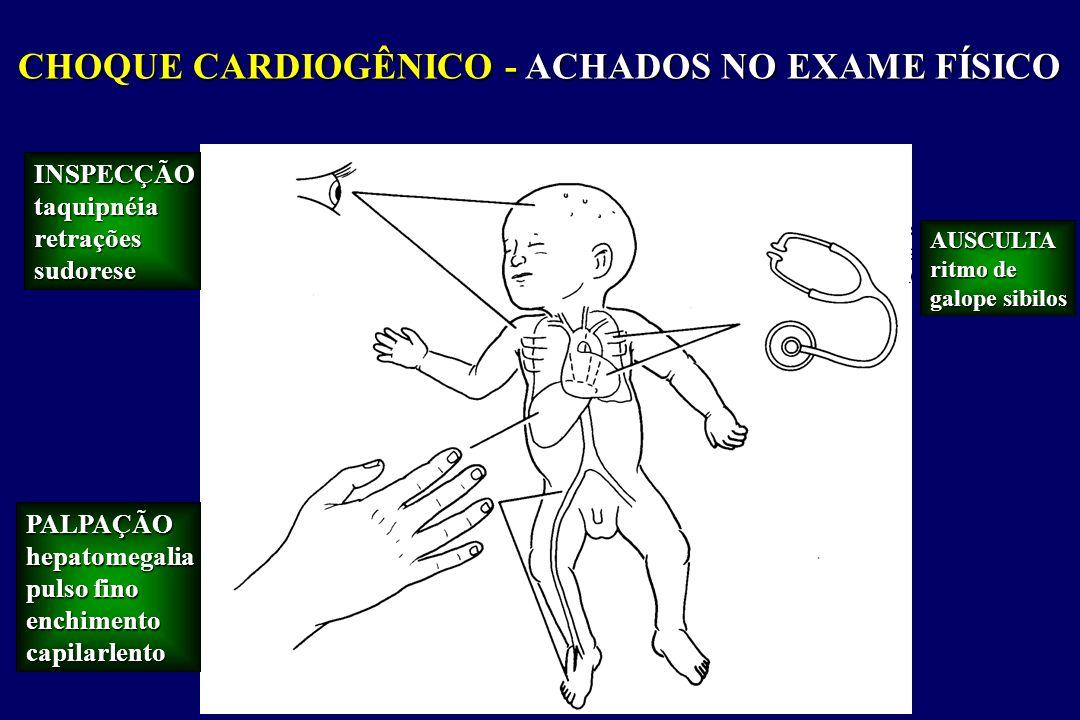 CHOQUE CARDIOGÊNICO - ACHADOS NO EXAME FÍSICO