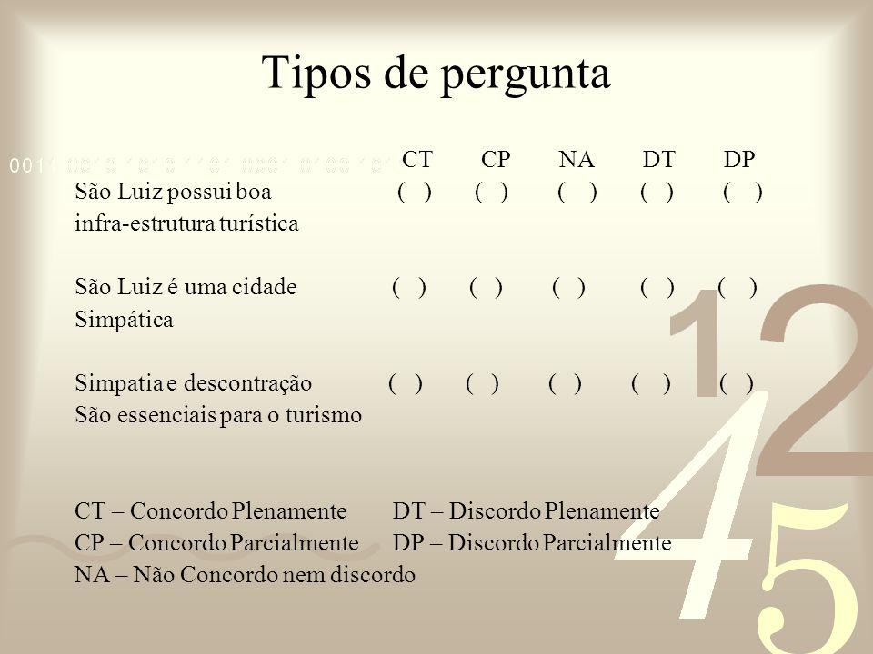 Tipos de pergunta CT CP NA DT DP