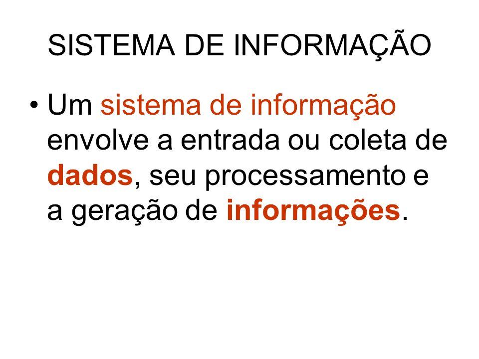 SISTEMA DE INFORMAÇÃOUm sistema de informação envolve a entrada ou coleta de dados, seu processamento e a geração de informações.