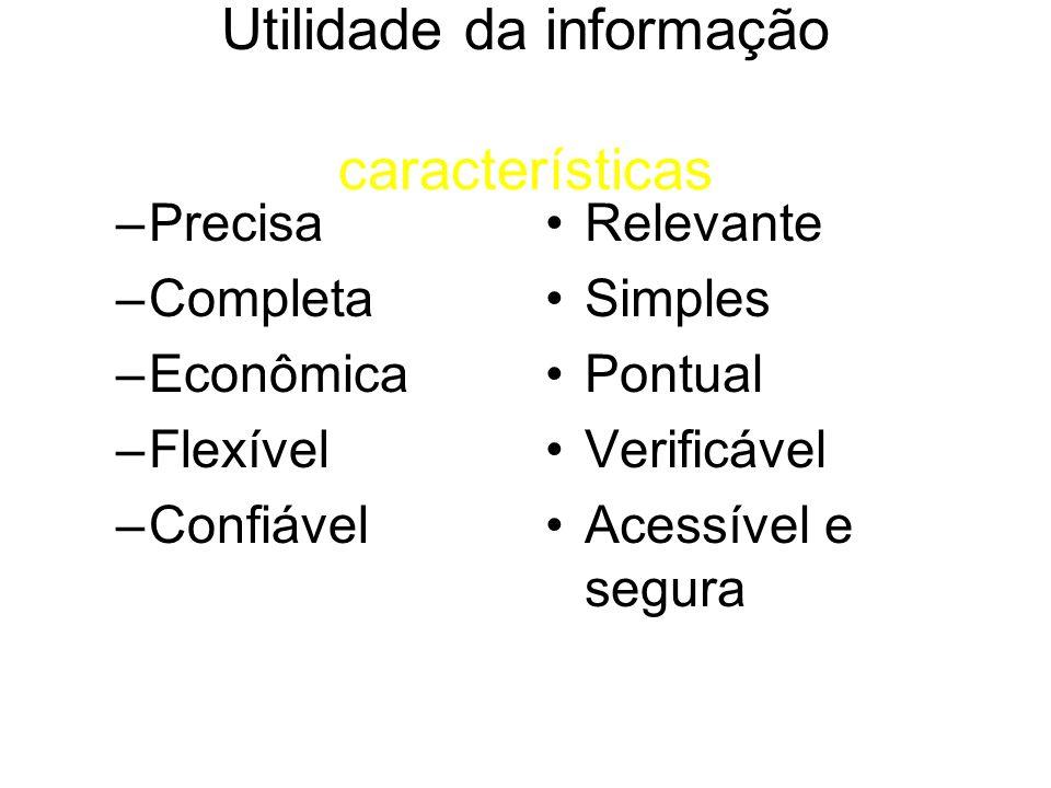 Utilidade da informação características