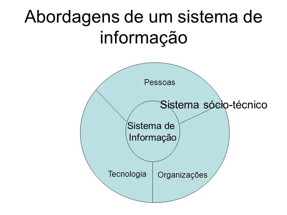 Abordagens de um sistema de informação