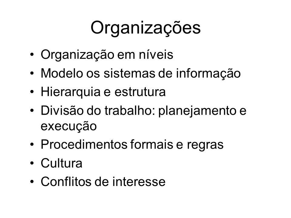 Organizações Organização em níveis Modelo os sistemas de informação