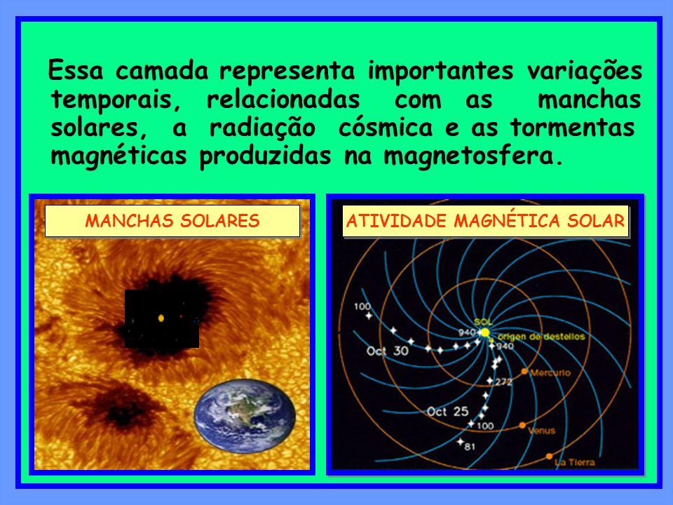 ATIVIDADE MAGNÉTICA SOLAR
