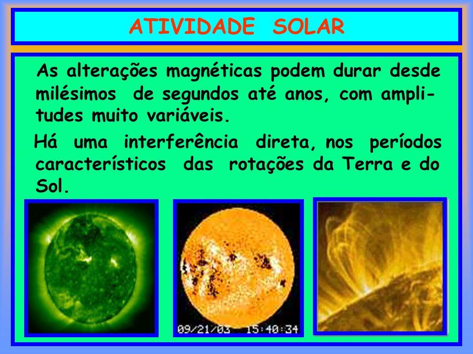 ATIVIDADE SOLAR As alterações magnéticas podem durar desde milésimos de segundos até anos, com ampli-tudes muito variáveis.