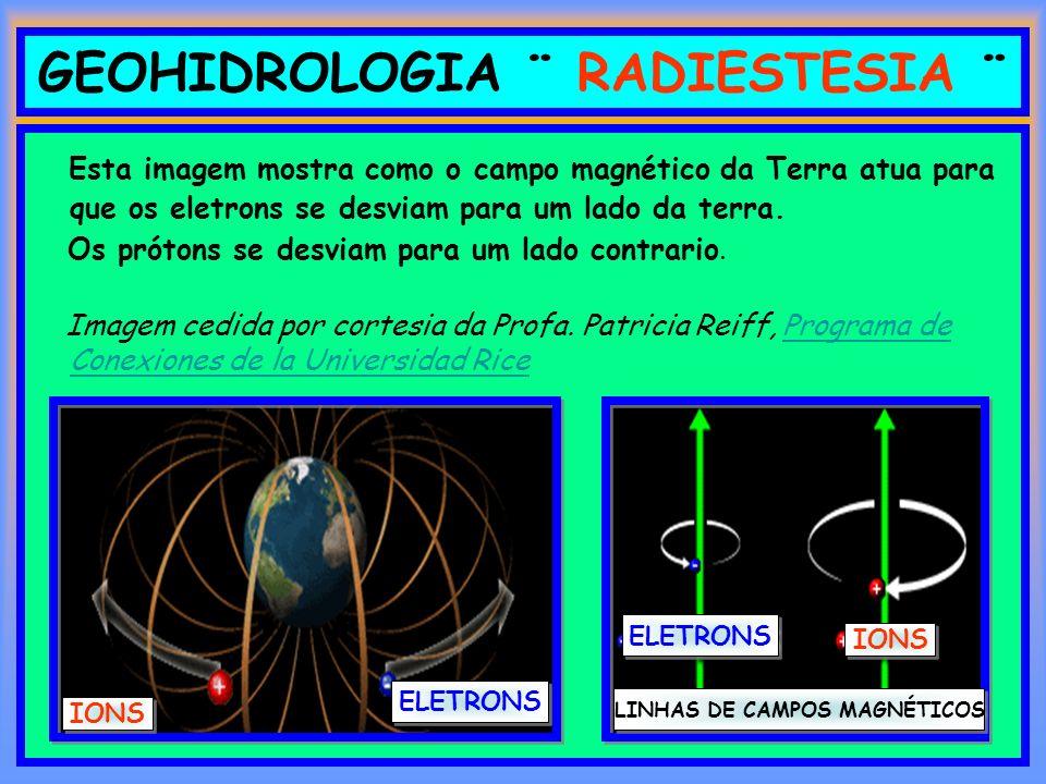 GEOHIDROLOGIA ¨ RADIESTESIA ¨