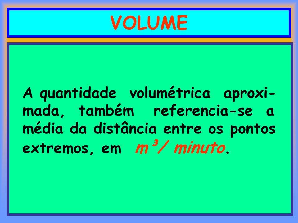 VOLUME A quantidade volumétrica aproxi-mada, também referencia-se a média da distância entre os pontos extremos, em m³/ minuto.