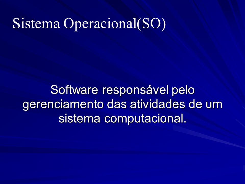 Sistema Operacional(SO)