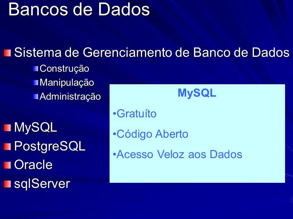 Bancos de Dados Sistema de Gerenciamento de Banco de Dados MySQL