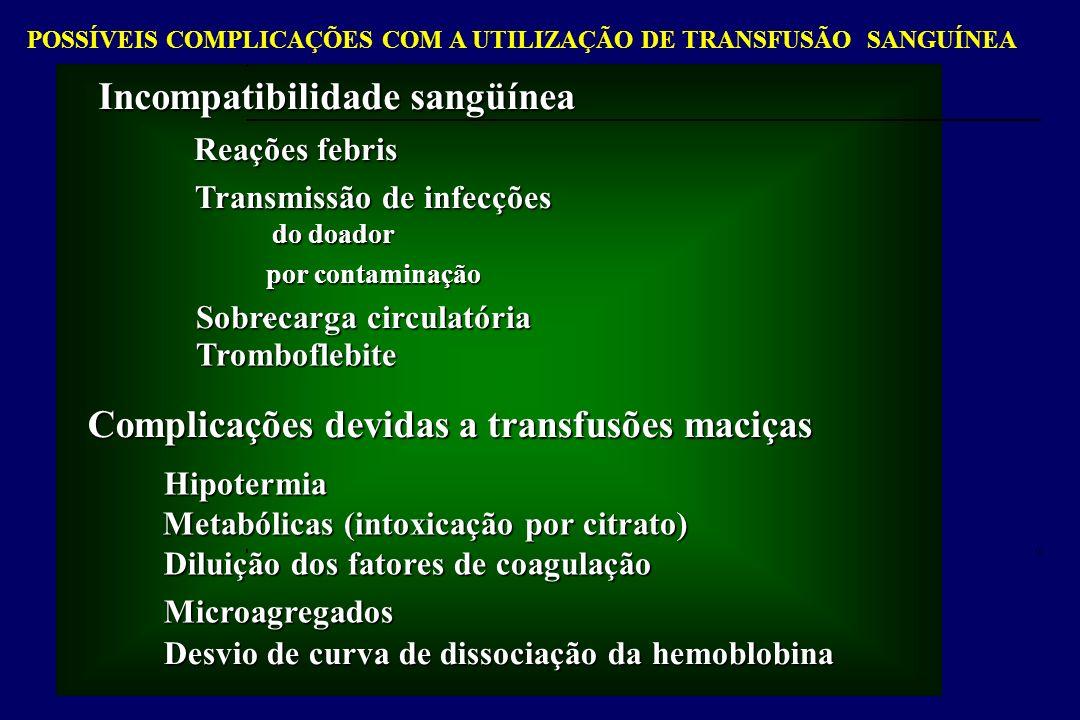 Incompatibilidade sangüínea Complicações devidas a transfusões maciças