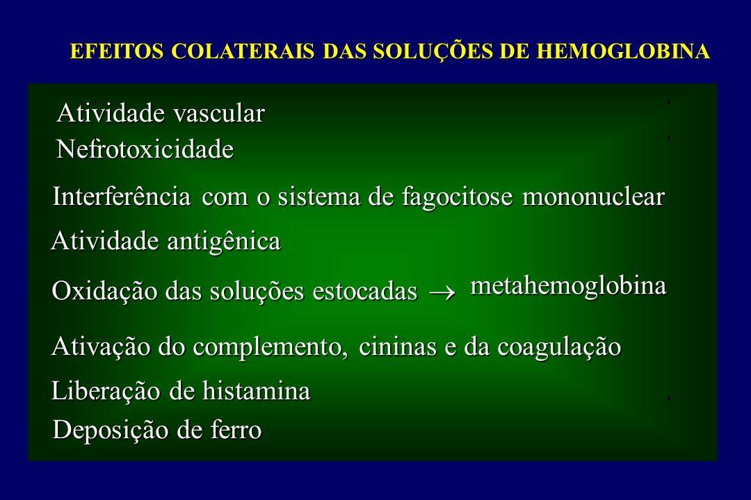 EFEITOS COLATERAIS DAS SOLUÇÕES DE HEMOGLOBINA