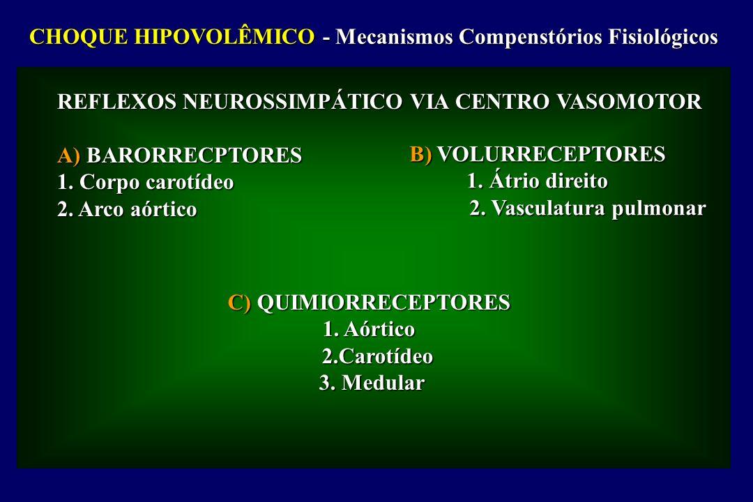 CHOQUE HIPOVOLÊMICO - Mecanismos Compenstórios Fisiológicos