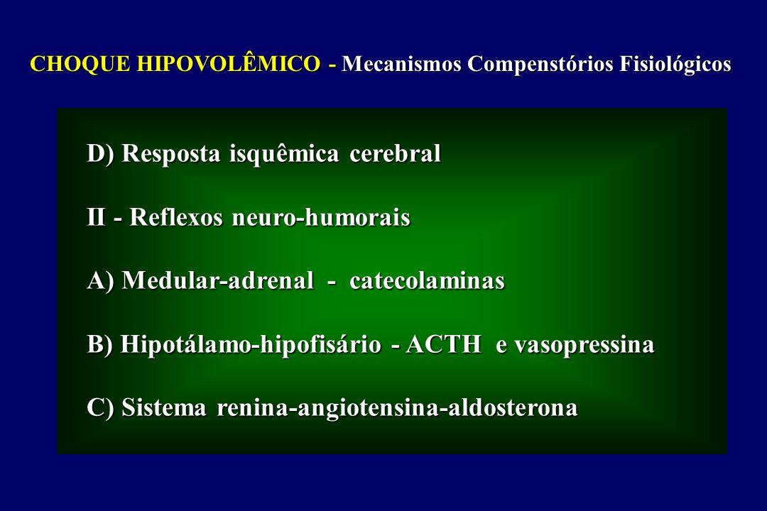 D) Resposta isquêmica cerebral II - Reflexos neuro-humorais