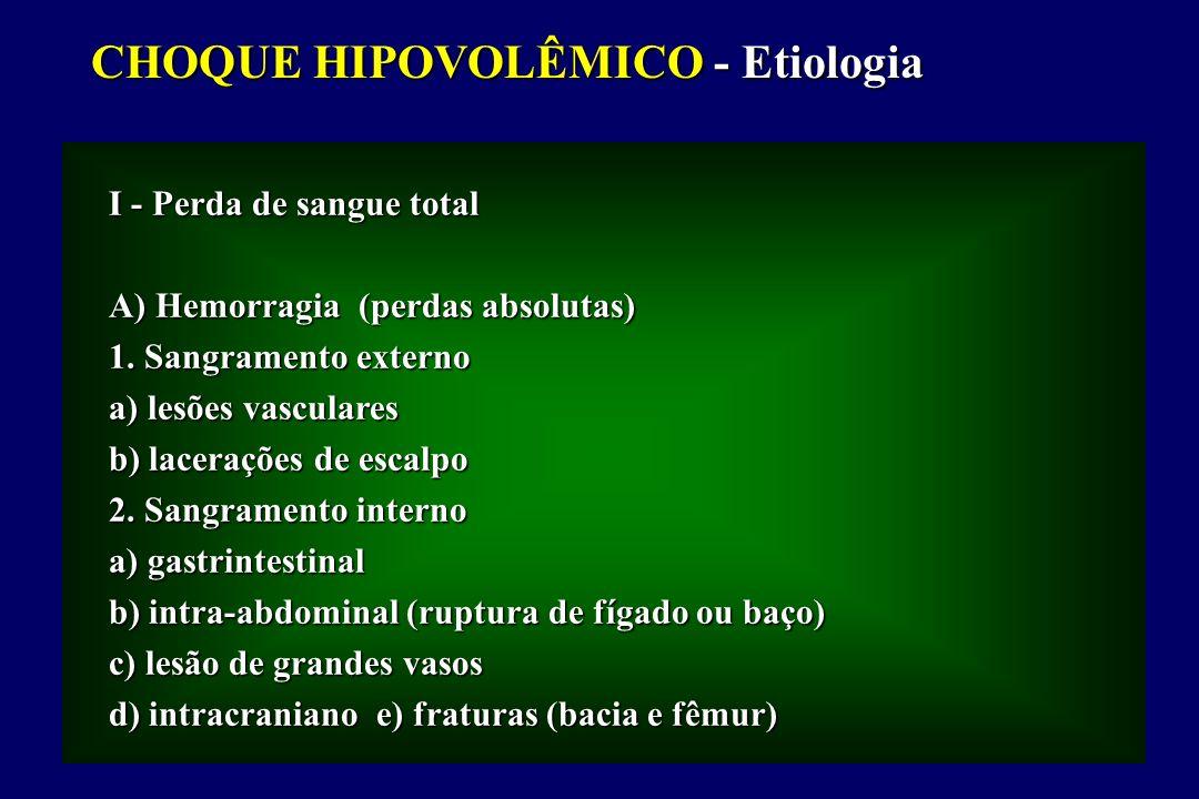 CHOQUE HIPOVOLÊMICO - Etiologia