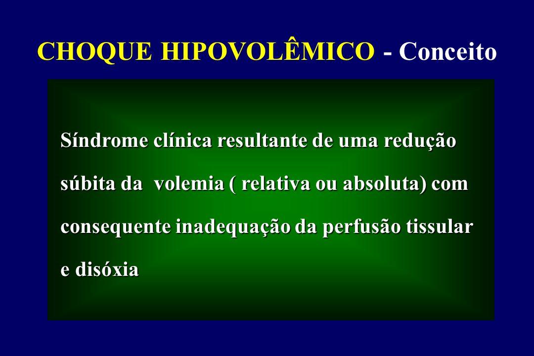 CHOQUE HIPOVOLÊMICO - Conceito