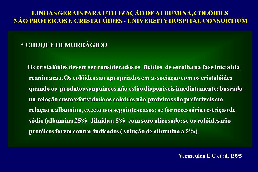 CHOQUE HEMORRÁGICO LINHAS GERAIS PARA UTILIZAÇÃO DE ALBUMINA, COLÓIDES