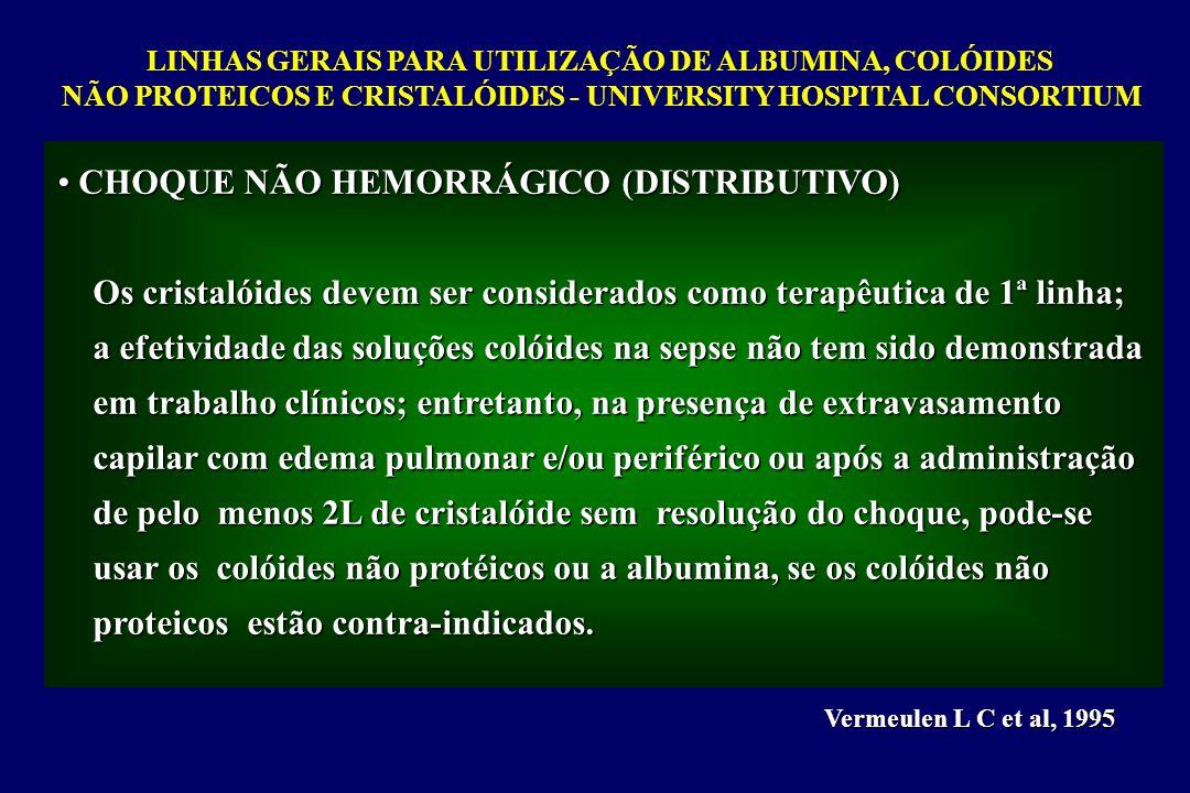 CHOQUE NÃO HEMORRÁGICO (DISTRIBUTIVO)