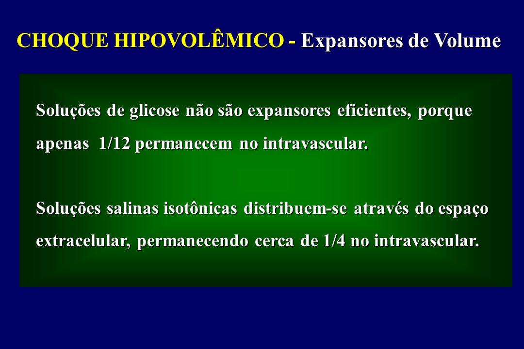 CHOQUE HIPOVOLÊMICO - Expansores de Volume