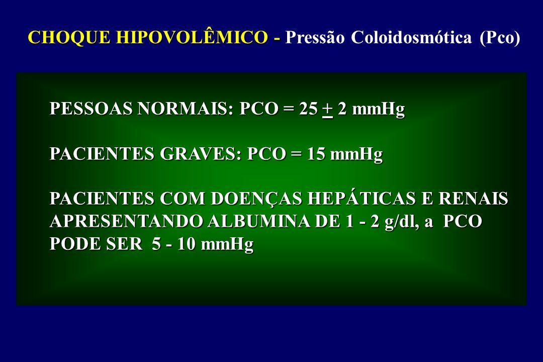 CHOQUE HIPOVOLÊMICO - Pressão Coloidosmótica (Pco)