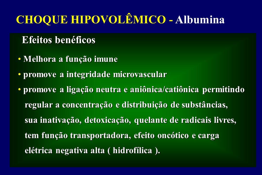 CHOQUE HIPOVOLÊMICO - Albumina