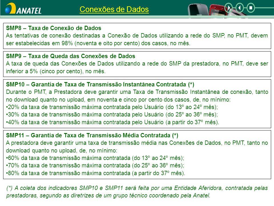 Conexões de Dados SMP8 – Taxa de Conexão de Dados
