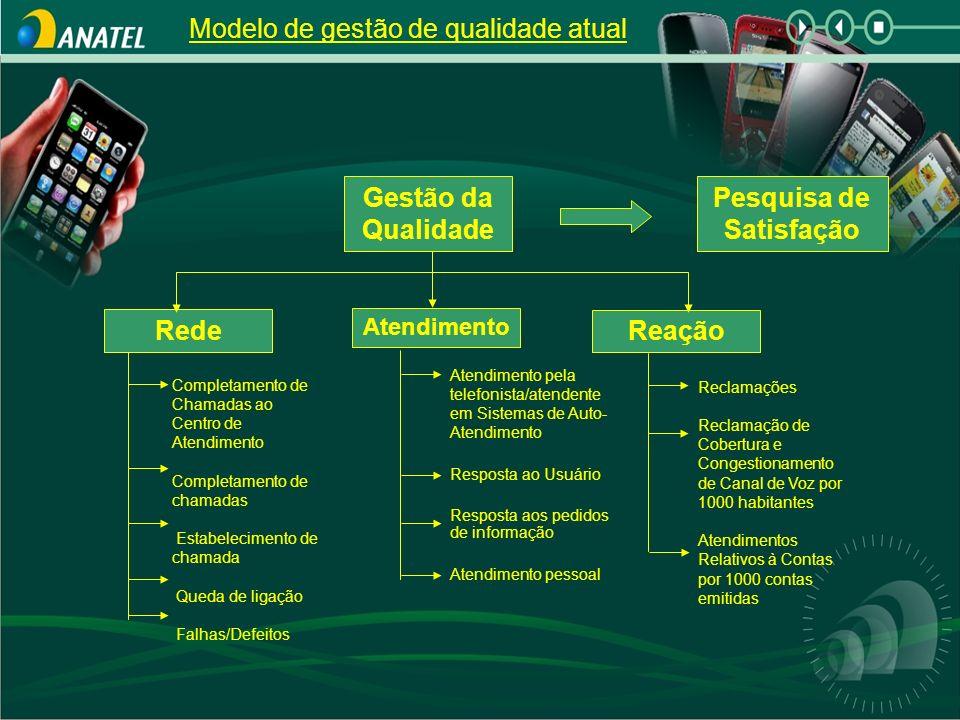 Modelo de gestão de qualidade atual