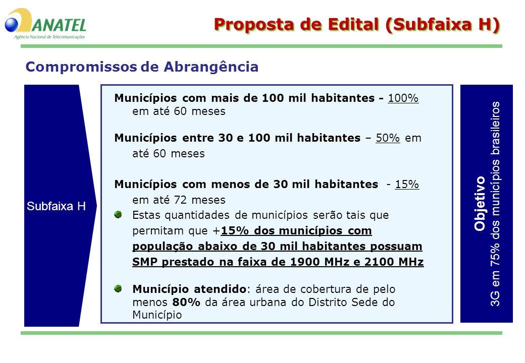 3G em 75% dos municípios brasileiros