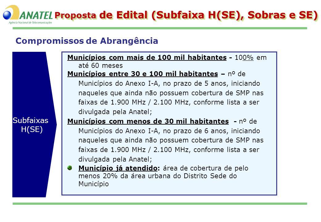 Proposta de Edital (Subfaixa H(SE), Sobras e SE)