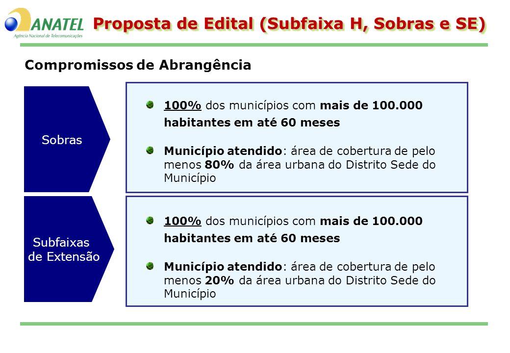 Proposta de Edital (Subfaixa H, Sobras e SE)