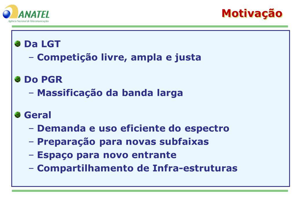 Motivação Da LGT Competição livre, ampla e justa Do PGR