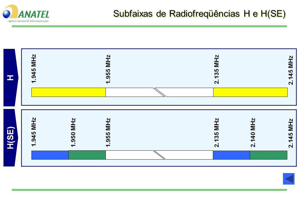 Subfaixas de Radiofreqüências H e H(SE)