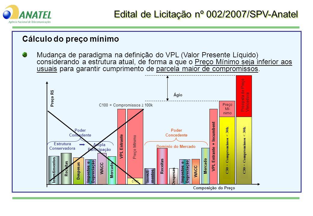 Estrutura Conservadora VPL Entrante + Incumbent