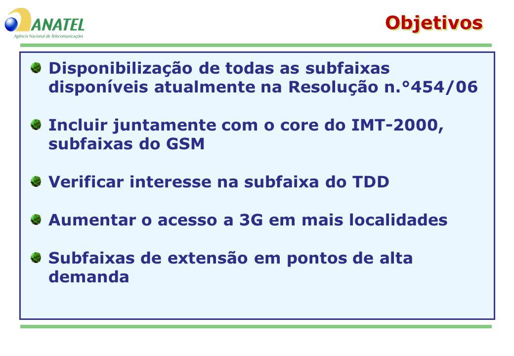 Objetivos Disponibilização de todas as subfaixas disponíveis atualmente na Resolução n.°454/06.