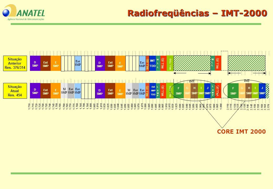 Radiofreqüências – IMT-2000