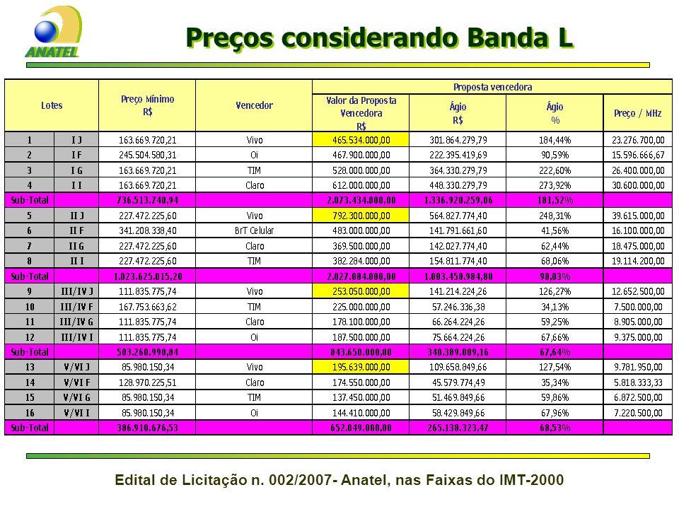 Preços considerando Banda L