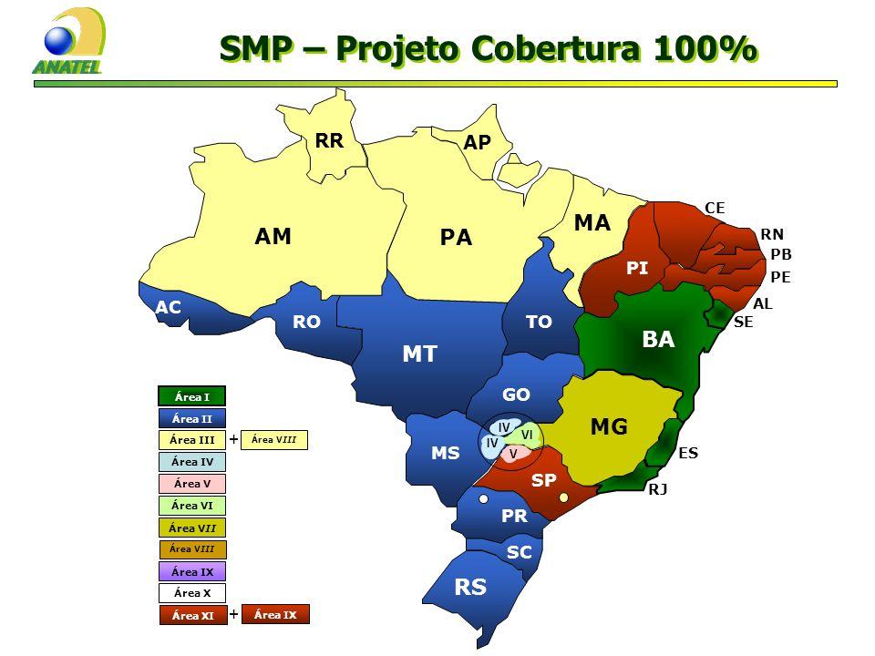 SMP – Projeto Cobertura 100%