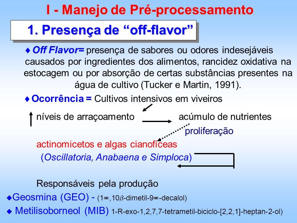 I - Manejo de Pré-processamento